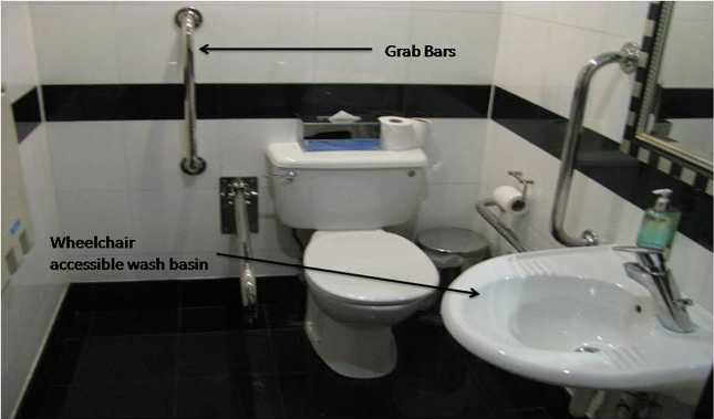 Toilet Modification